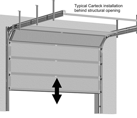 Typical Carteck installation behind structural opening