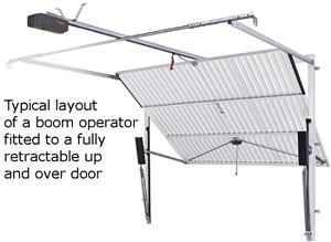 Exceptionnel Retractable Garage Door With Electric Operator