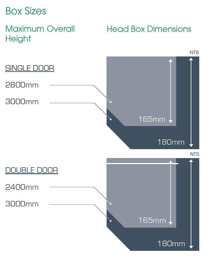 Vortex Roller Garage Door Box Size