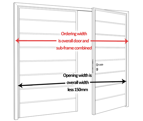 Measuring guide for side hinged garage doors