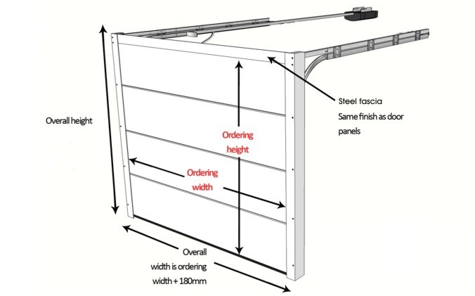 Garage door sizes and measurements up and over for Average width of garage door